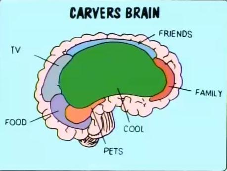 File:CarvBrain.jpg