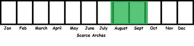 Scarce Arches TL