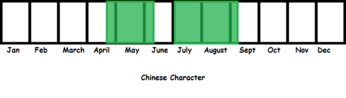 Chinese Character TL