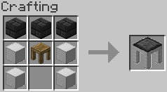 File:Tool forge recipe.png