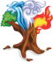 Elemental Tree