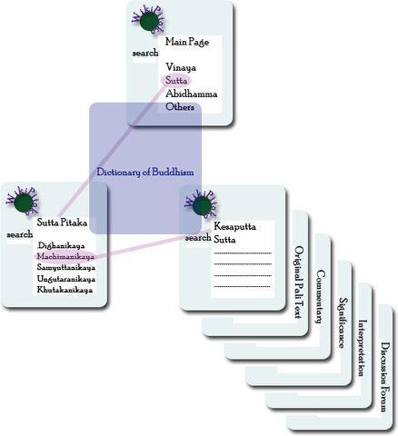 File:Sitemap.jpg