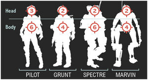 RE-45 Autopistol Kill Shot Count