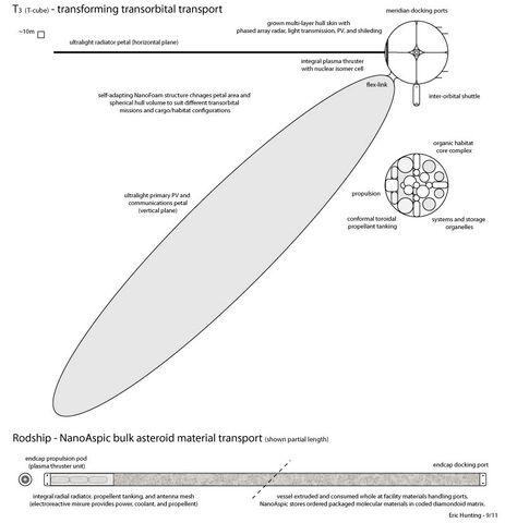 File:Solarian Transorbital Spacecraft.jpg
