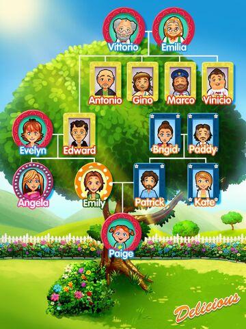 File:Napoli Family Tree.JPG