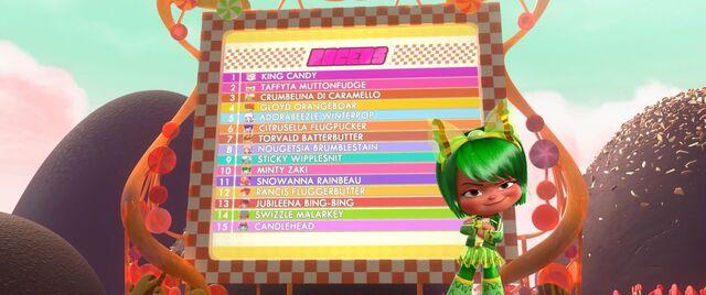 File:Sugar Rush Minty Zaki.jpg