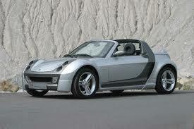 File:Car for wiki.jpg