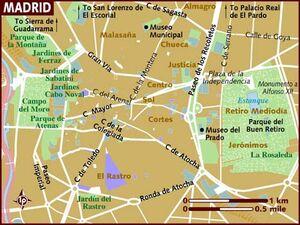 Madrid map 001