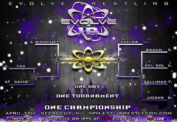 Evolvetitletournament