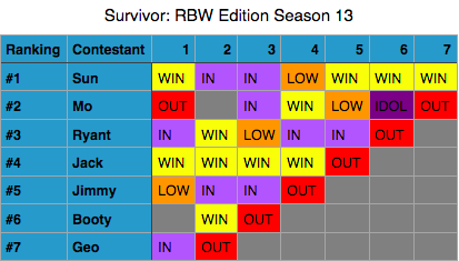 File:SurvivorRBWEdition13.png