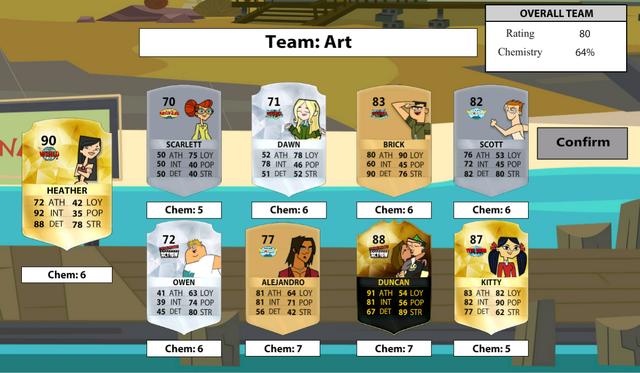 File:Art's dream team.PNG