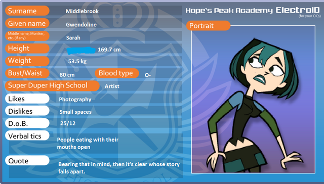 File:Gwen's HPA ID.png