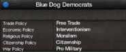 Blue Dog Democrats views