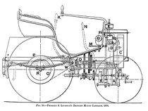 Panhard & Levassor 1894-1