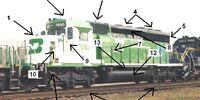 EMD Diesel Locomotive Specifications