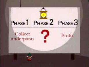 Gnomes plan
