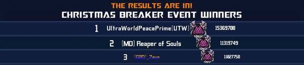 Event Christmas Breaker - Solo Winner