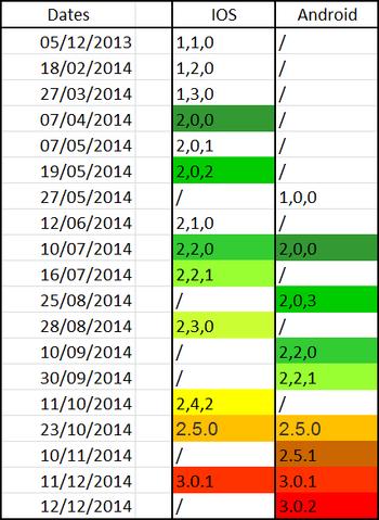 File:Calendar12122014.PNG