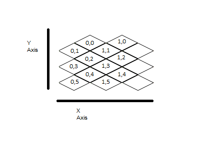 File:Isometric tiles with standard axis.png