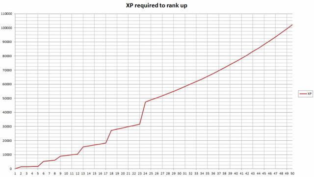 File:1058px-Rankup.png