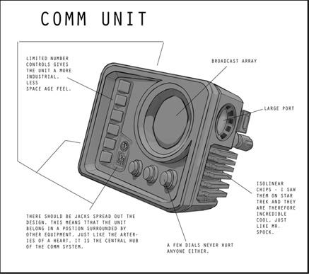 File:CommUnitArt.jpg