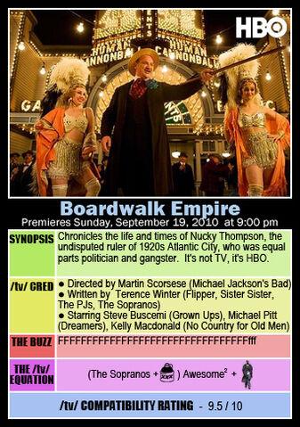 File:Boardwalk Empire.jpg