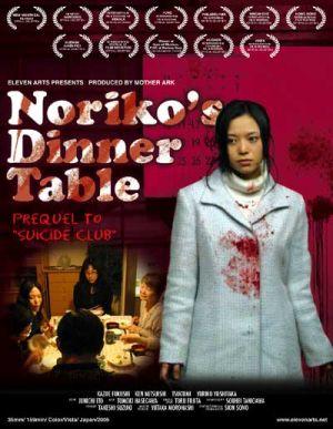 File:Norikos dinner table.jpg