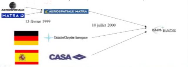 File:Rapport précédent de 2001.png