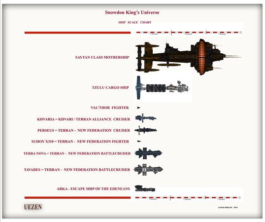 World of uezen - ship scale chart11
