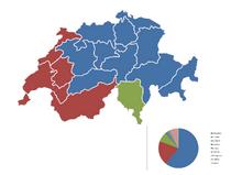 Switzerlandculture
