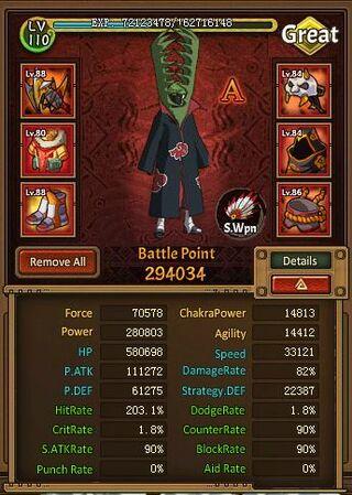 Zetsu team