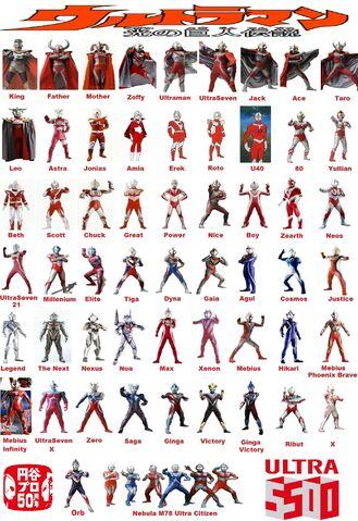 File:All Ultraman Year 2016 - Japanese Version.jpg