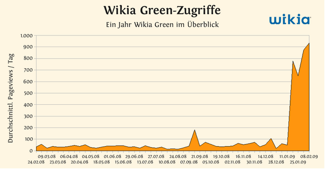 Datei:Green.png