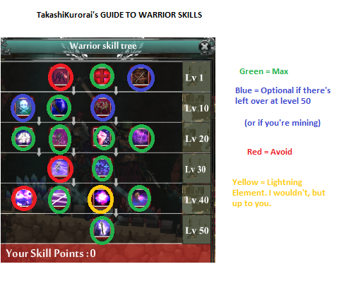 File:Warrior Skill Tree.png