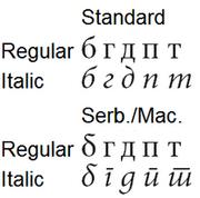 Special Cyrillics
