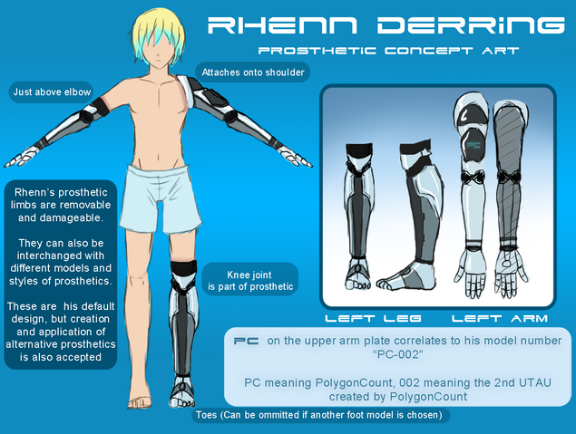 File:Prosthetic concept art.png