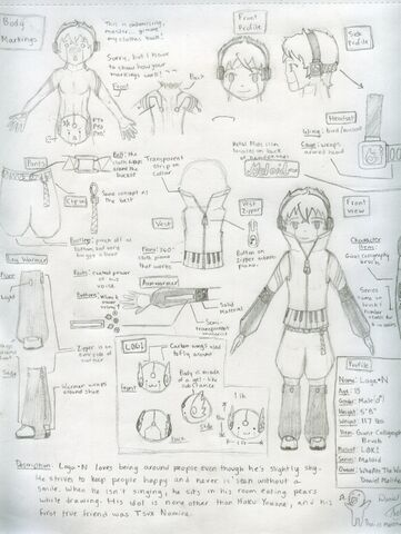 File:Loga n official concept art by whoatethewaffles-d4in8mw.jpg