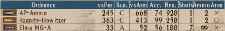 U-Howitzer T2-6 - Stats