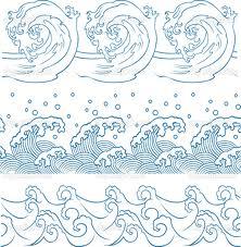 File:Waves.jpg