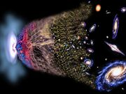 Skys-the-limit-big-bang
