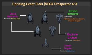 VEGA Prospector 45