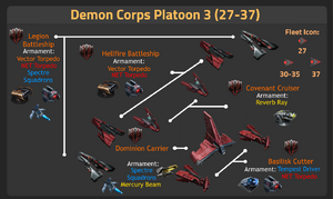 Demon Corps Platoon 3 27-37-0