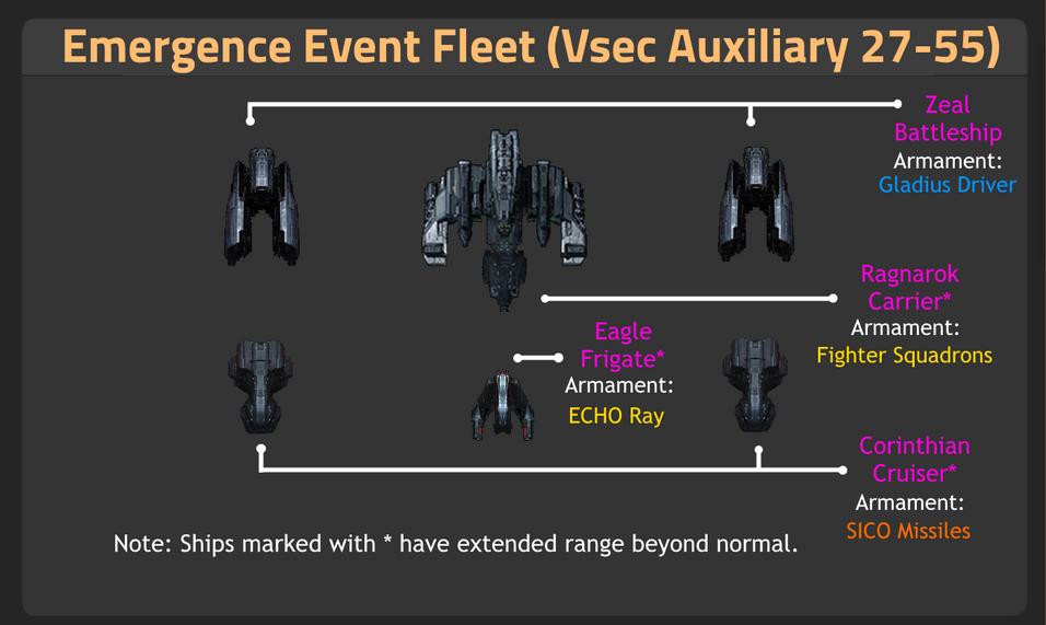 Vsec Auxiliary 27-55