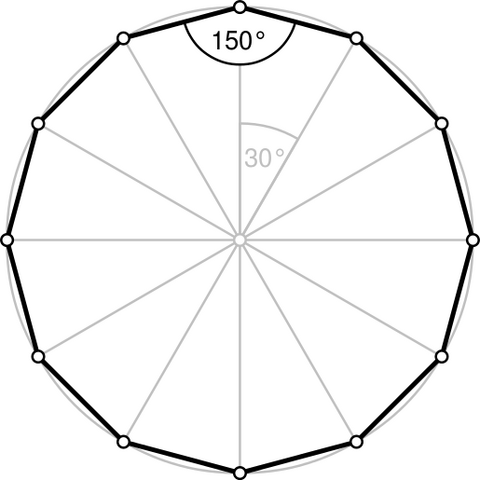 File:515px-Regular polygon 12 annotated svg flat.png