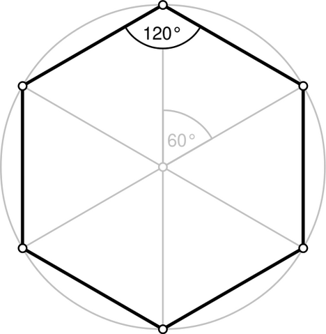 File:503px-Regular polygon 6 annotated svg flat.png