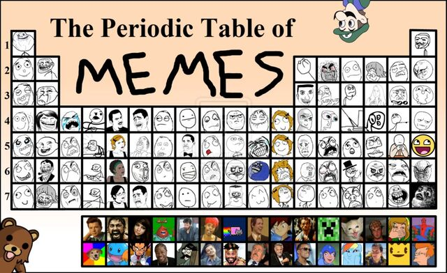 File:Periodic Table of Memes.jpg