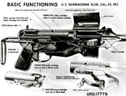 Basic Function M3 SMG Illustration