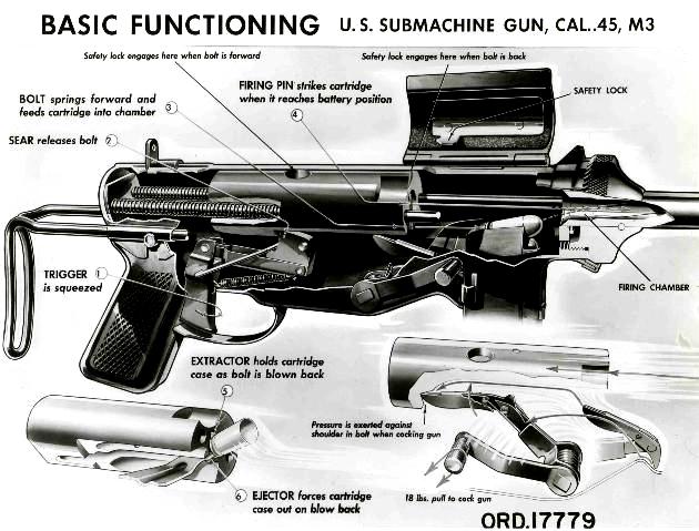 File:Basic Function M3 SMG Illustration.jpg
