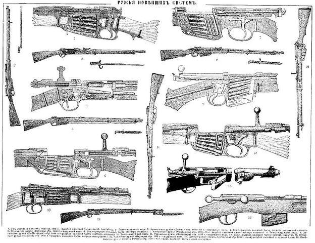 File:Rifles1905-2.jpg
