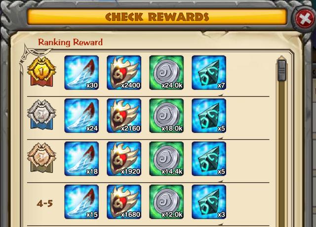 File:Fenrir's Escape Rewards1.png
